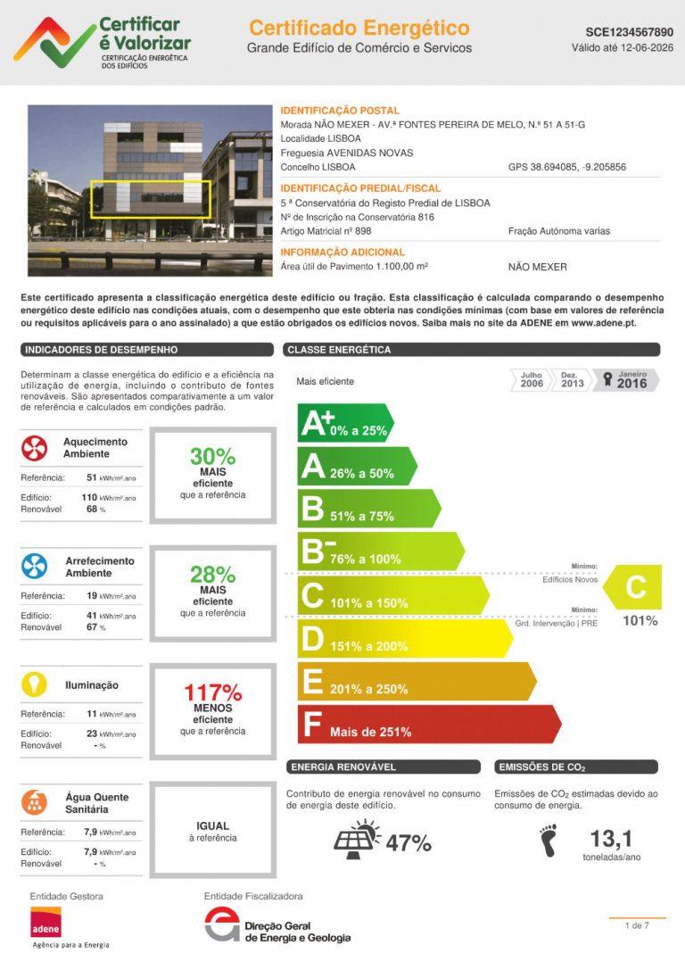 Certificado Energético Edifício de Comércio e Serviços